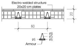 struttura peso